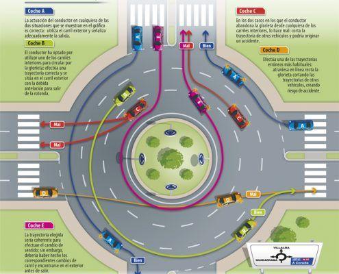 Verkeersplein spanje
